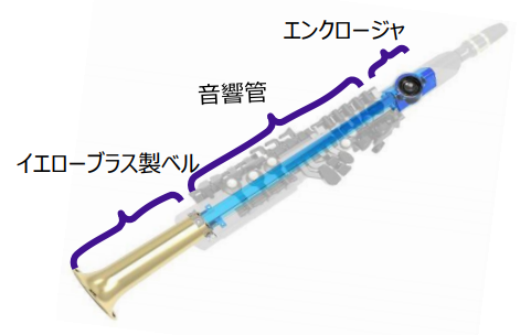 音響システム画像